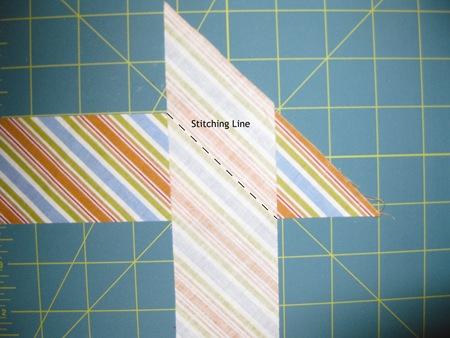 Join binding strips on 45 degree