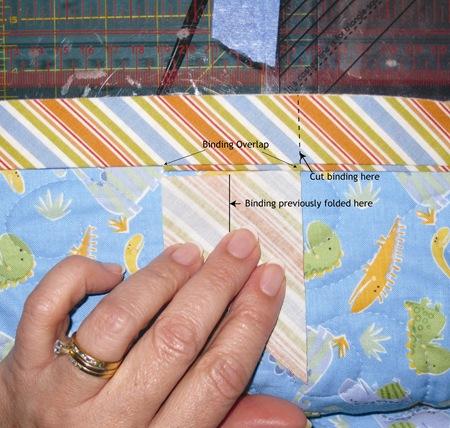 overlap width of binding